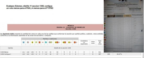 Fraude Electoral México 2012. published in Info